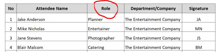 Meeting Attendance Sheet Role