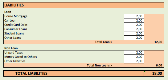 Net Worth Calculator liabilities