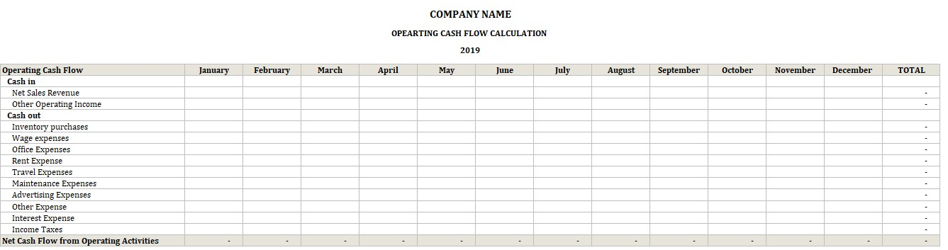 Operating Cash Flow Calculator Monthly Model