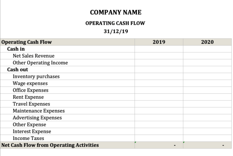 Operating Cash Flow Calculator Overview