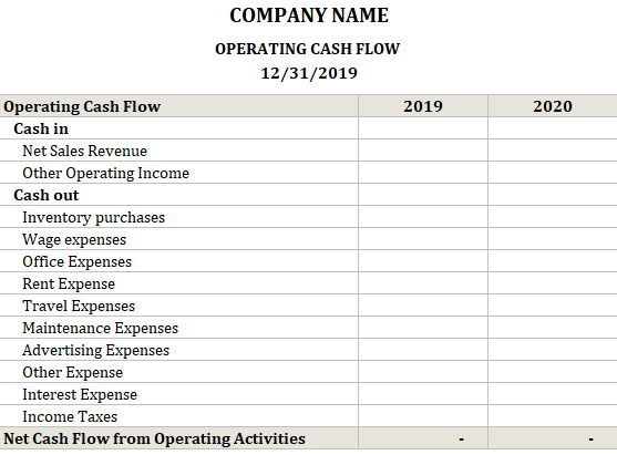 Operating Cash Flow Calculator Yearly Model