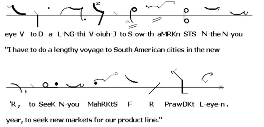 Pitman Ruled Paper Shorthand Writing