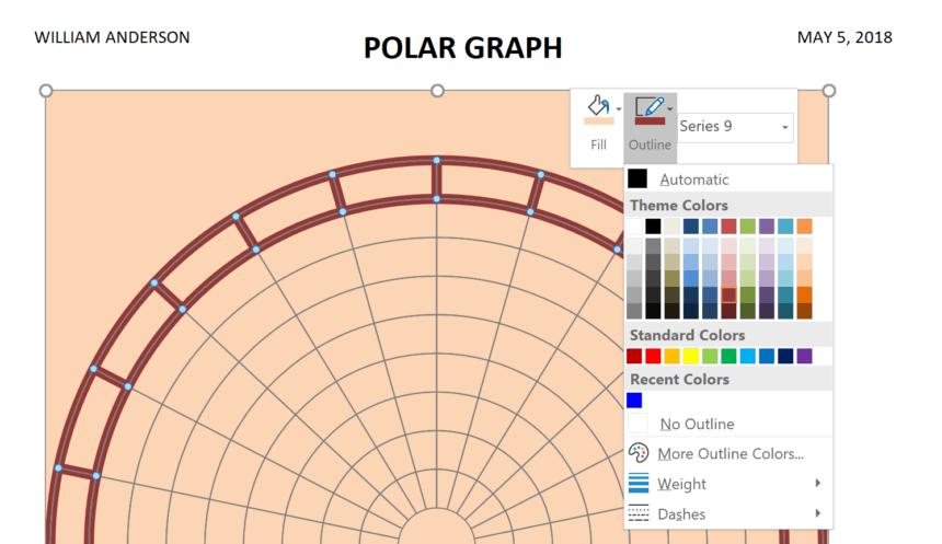 Polar Graph Template Outline Color
