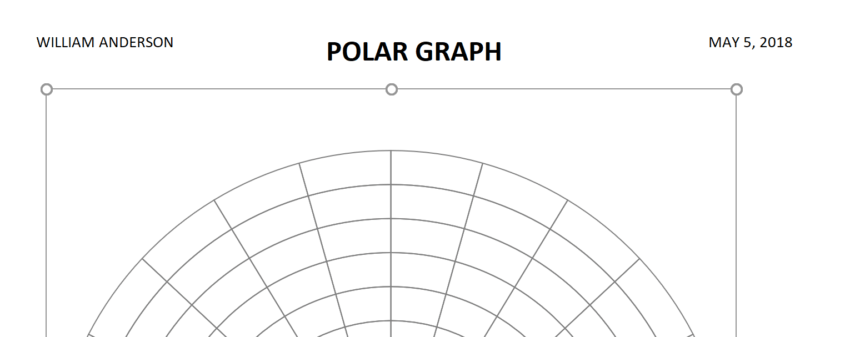Polar Graph Template Personalize