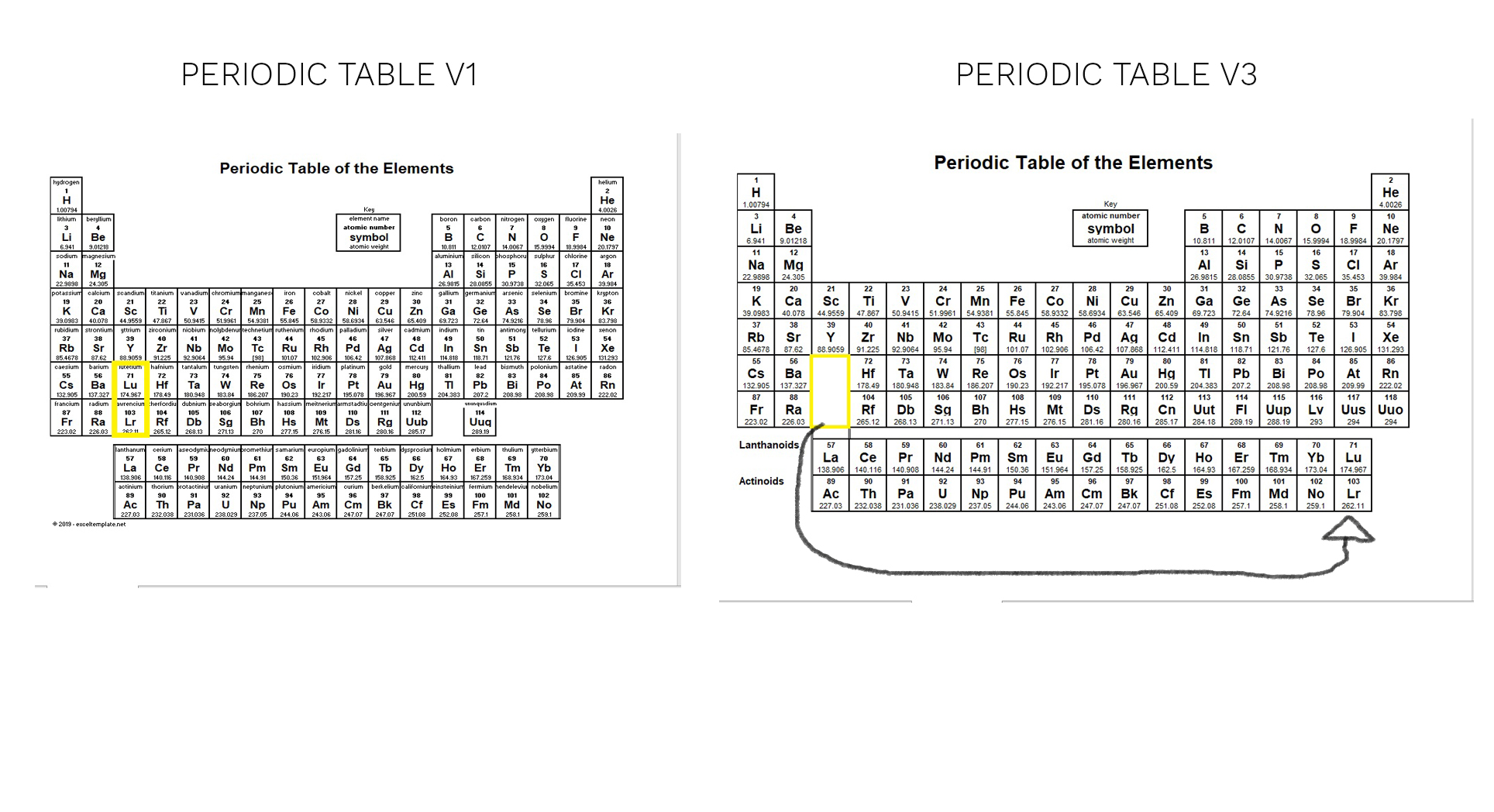 Printable Periodic Table Visual Help