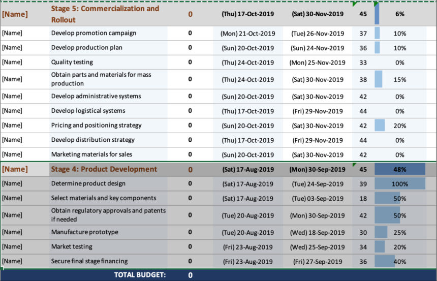 Product Development Gantt Chart Add Phases