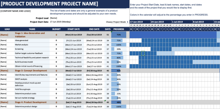 Product Development Gantt Chart Overview