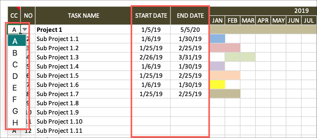Project Schedule Colorize Task Durations