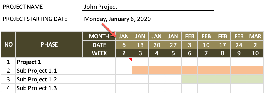 Project Schedule Starting Date