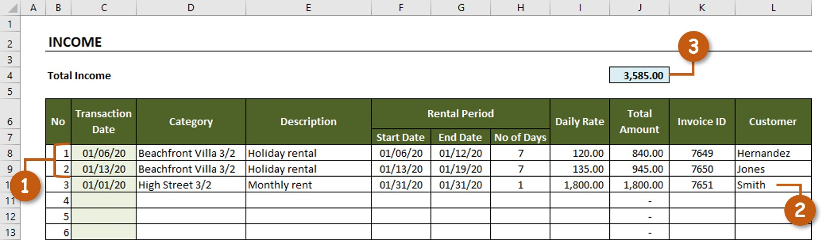 Rental Property Income Expenses Example