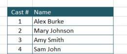 Shooting Schedule Template Members List
