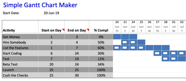 Simple Gantt Chart Maker Main View