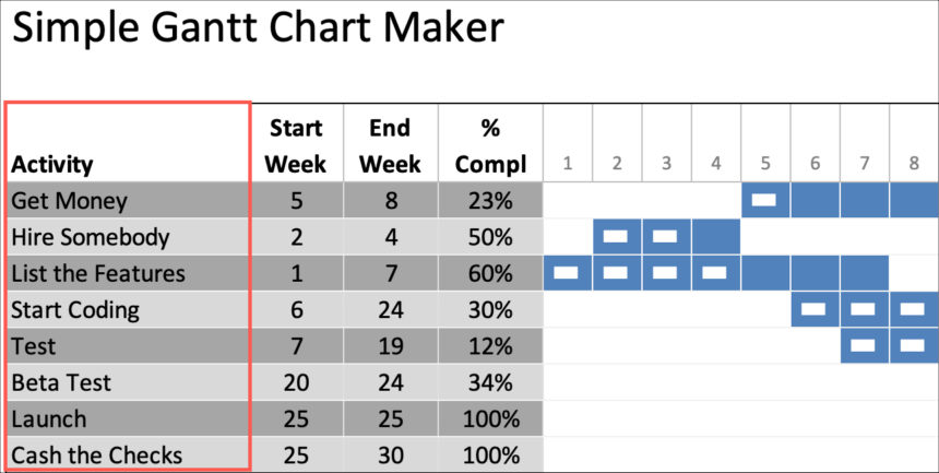 Simple Gantt Chart Maker Project Tasks