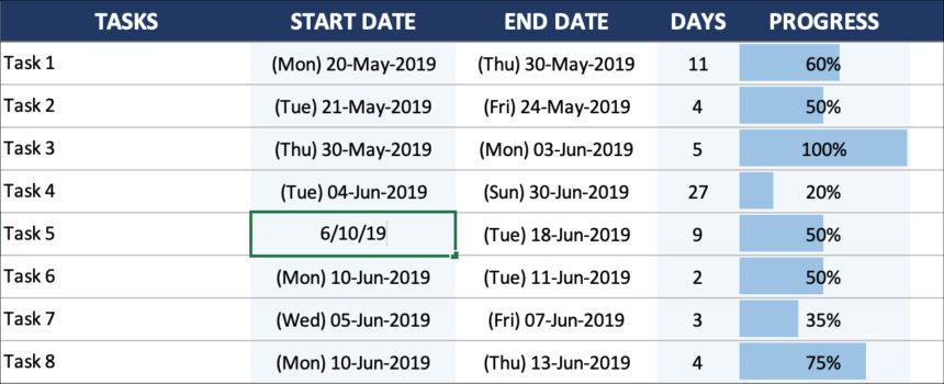 Simple Gantt Chart Start End Dates