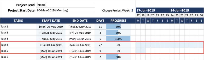 Simple Gantt Chart Task Not Started