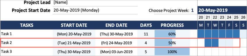 Simple Gantt Chart Task Timeline