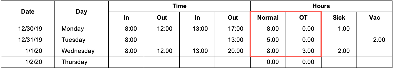Simple Timesheet Hours Details