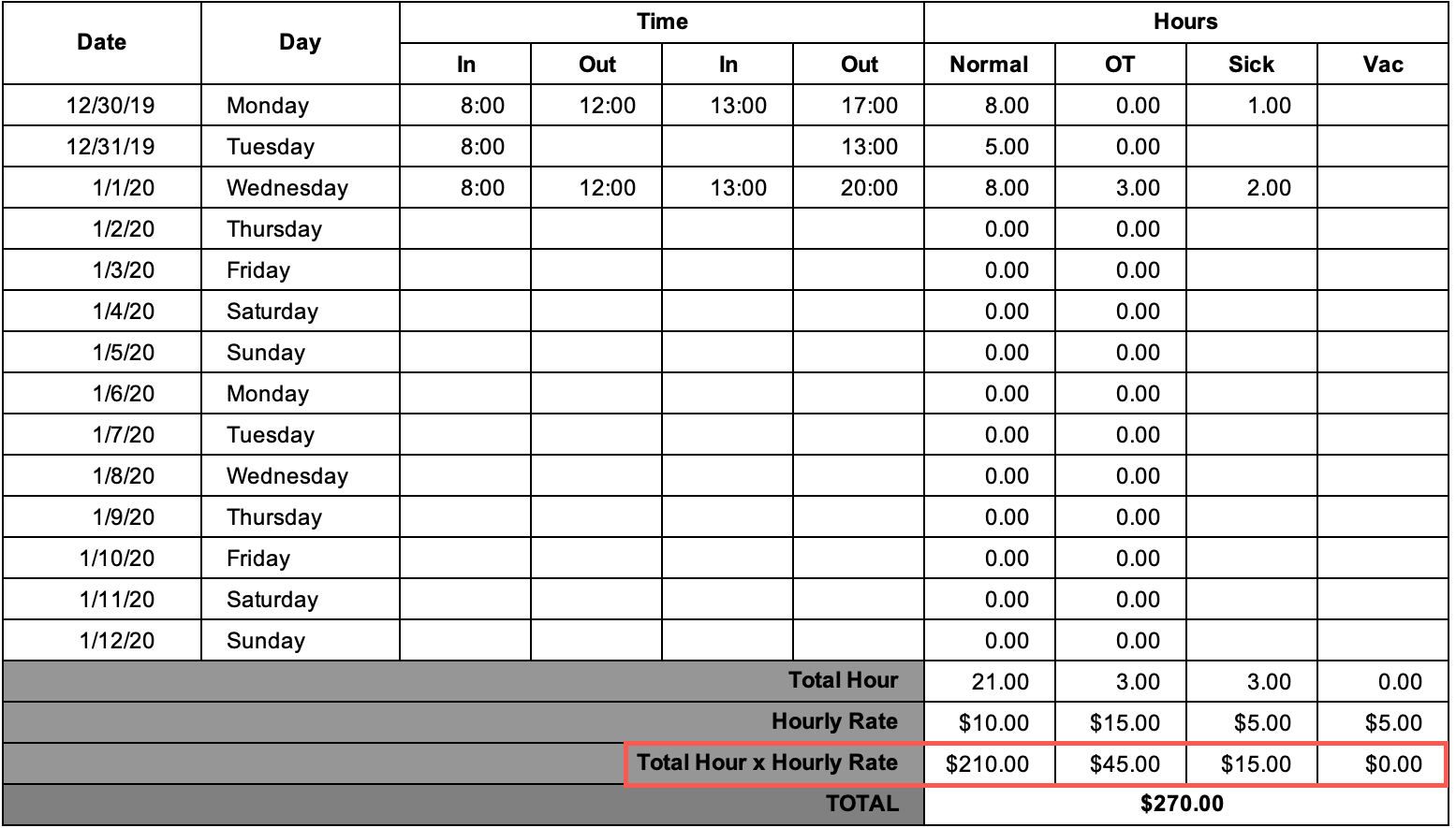 Simple Timesheet Total Calculation