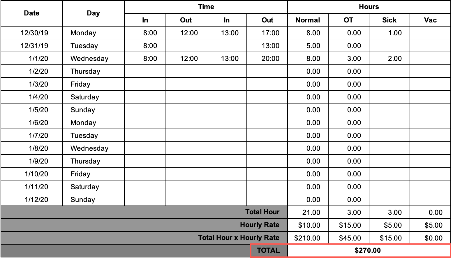 Simple Timesheet Total