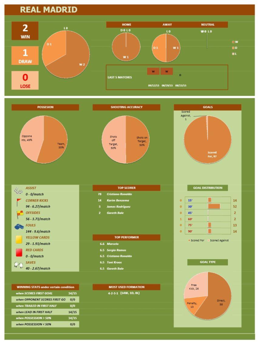 Soccer Team Stats Tracker Dashboard