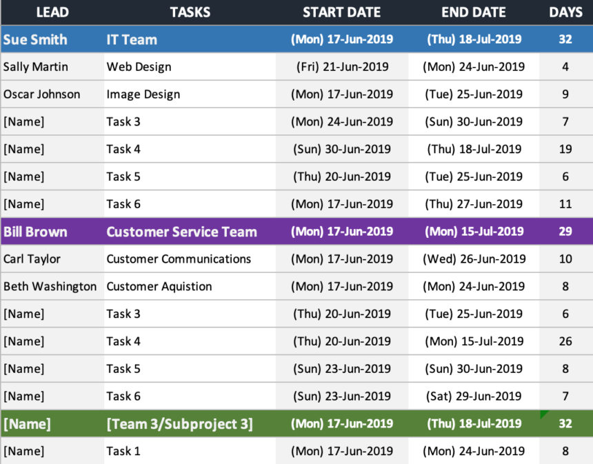 Team Gantt Chart Teams and Leads