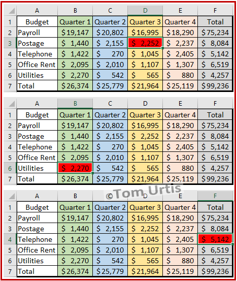 Tips Tricks and Shortcuts Coloring Conditional Formatting