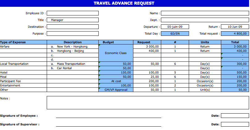 Travel Request Form The Spreadsheet Page