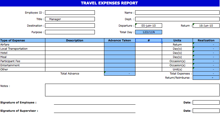 Travel Expenses Report The Spreadsheet Page