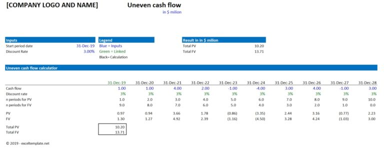 Uneven Cash Flow Calculator Overview