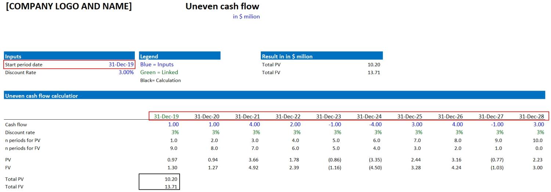 Uneven Cash Flow Calculator Start Period Date