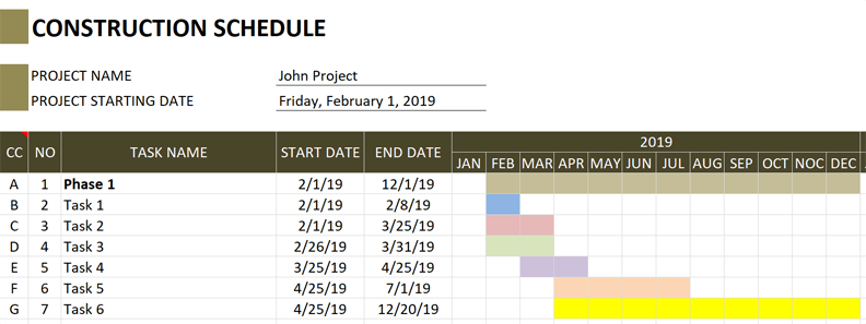 Construction Schedule Start Date Monthly
