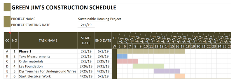 Construction Schedule Template The Spreadsheet Page