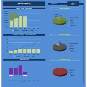 Employee Database Excel Template