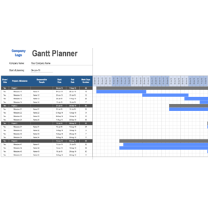 Gantt Chart for Project Management