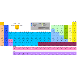 Printable Periodic Table
