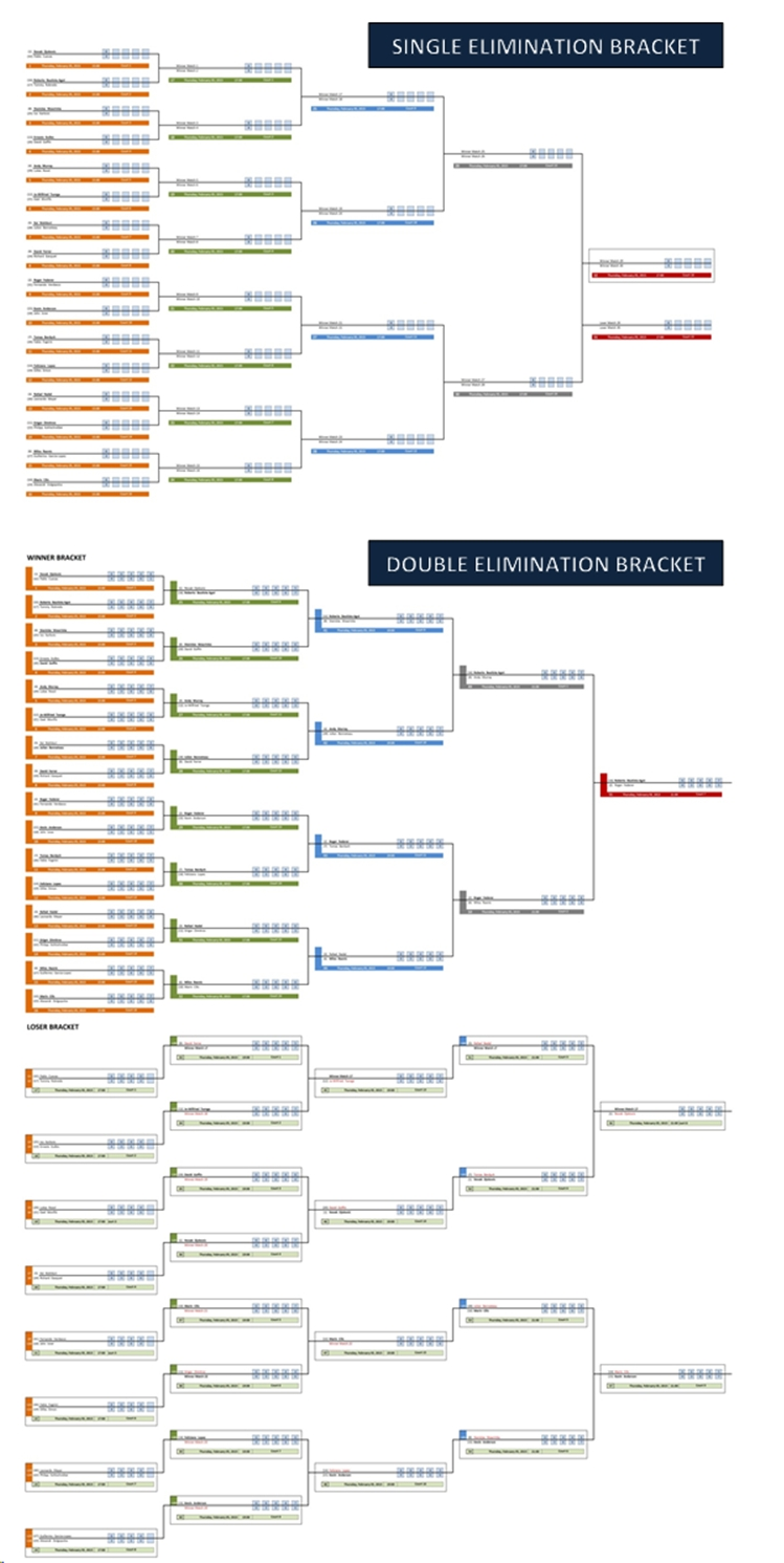 Single and Double Elimination Bracket Creator for Excel