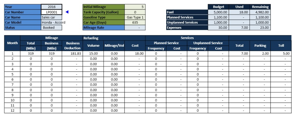 Car Fleet Management - Individual Report