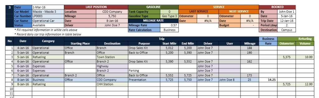 Car Fleet Management - Log Worksheet