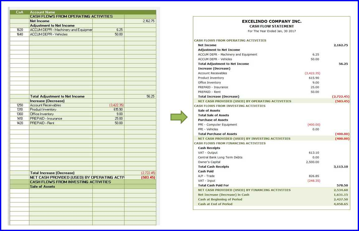 Accounting System Template - Indirect Method Cash Flow