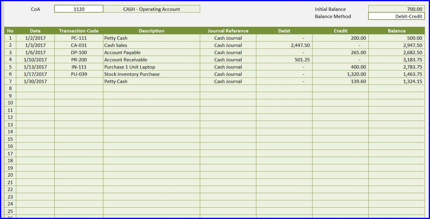 Accounting System Template - General Ledger