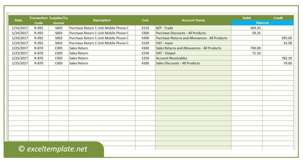 Accounting Journal Templates The Spreadsheet Page
