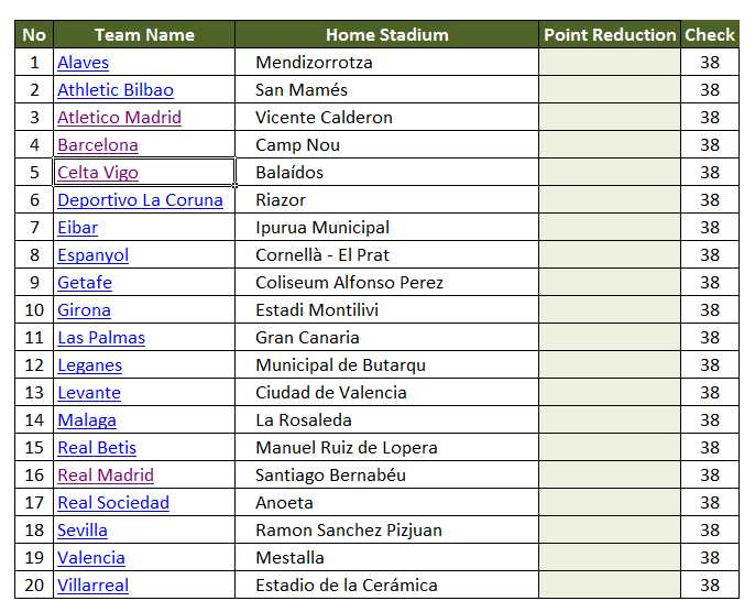 European Football League - Team Setup