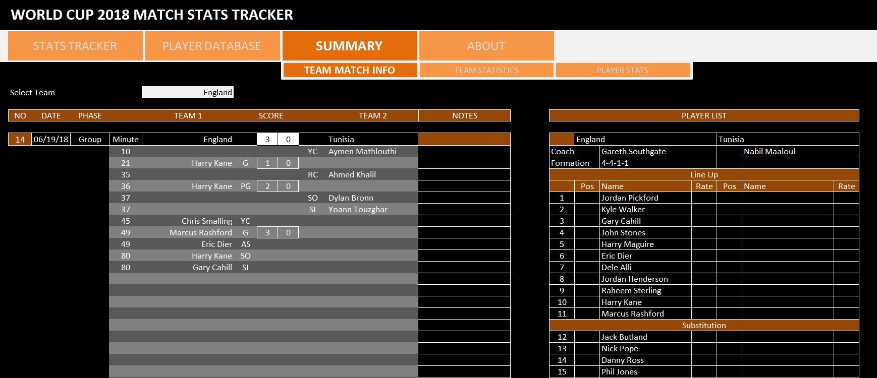World Cup 2018 Match Stats Tracker - Team Match Info