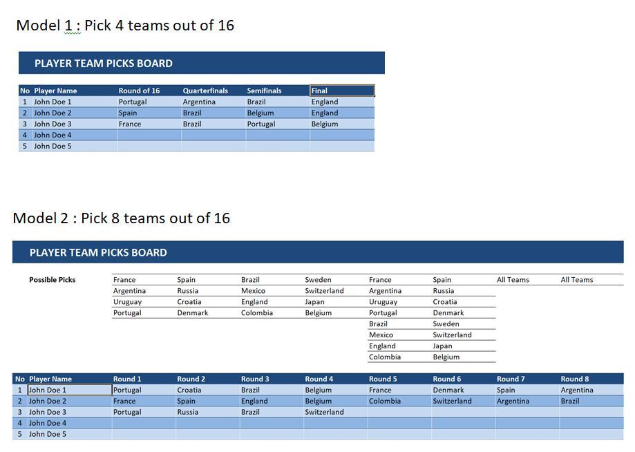 WC2018 KO - Last Man Standings Pick Teams