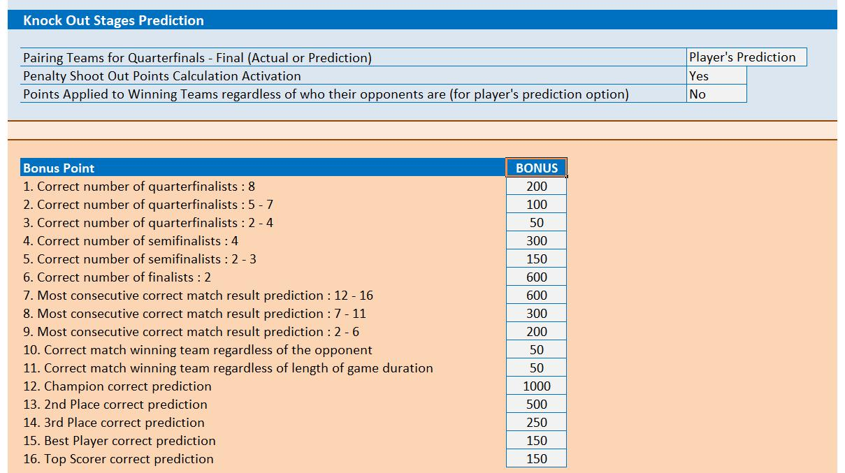 WC2018 KO Rounds Prediction Game - Features
