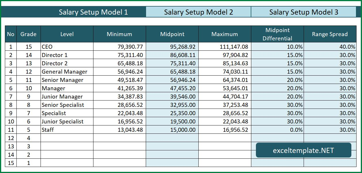 Salary Range Calculator Template - Model 1