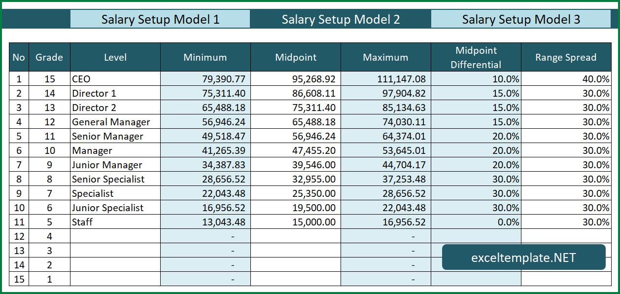 Salary Range Calculator Template - Model 2