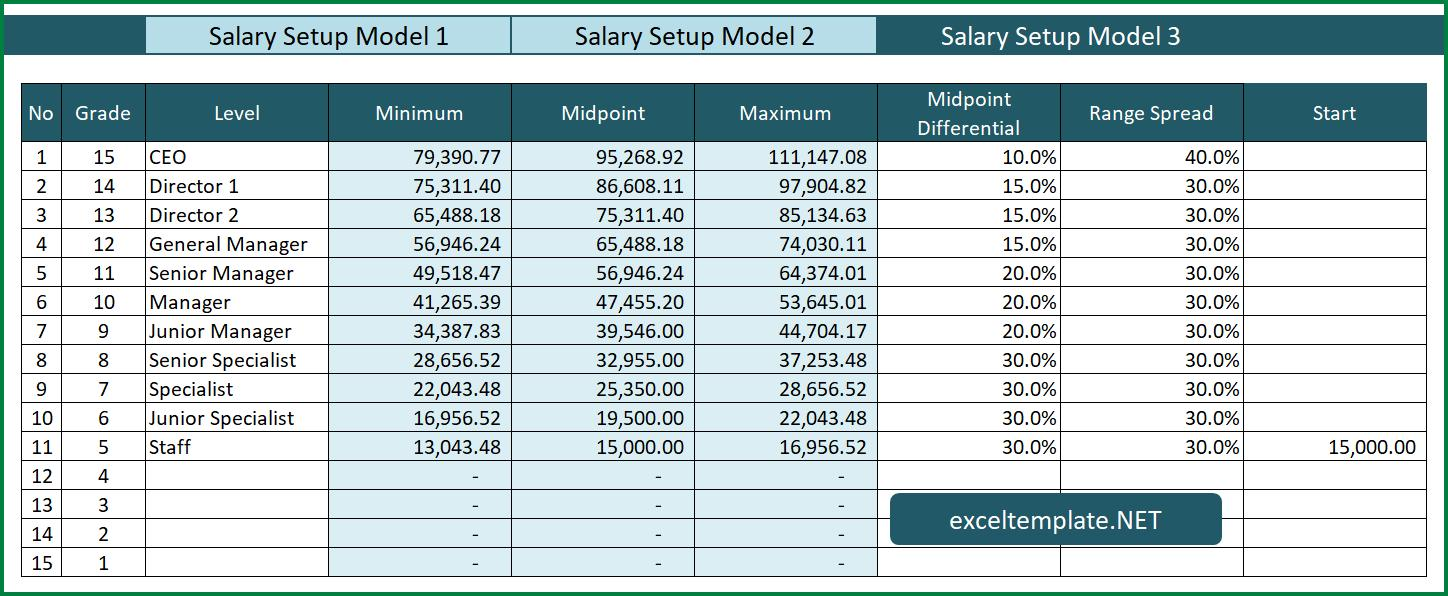 Salary Range Calculator Template - Model 3
